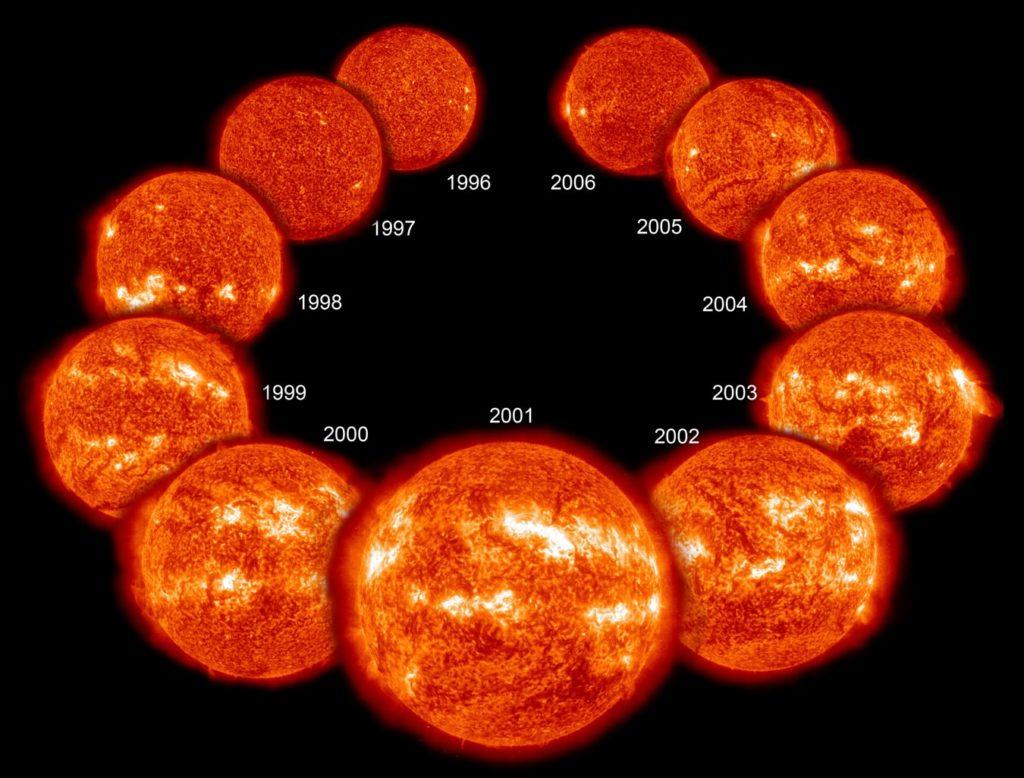 el-sol-y-su-estructura 25