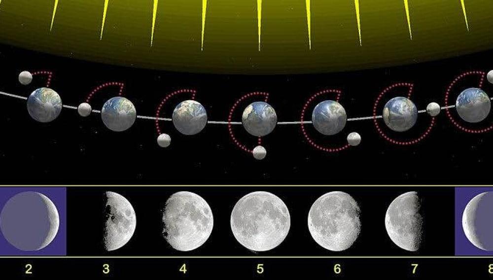 fases-etapas-o-estaciones-de-la-luna 42