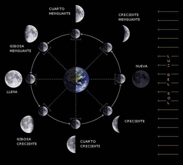 la luna-2