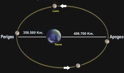 la luna-36