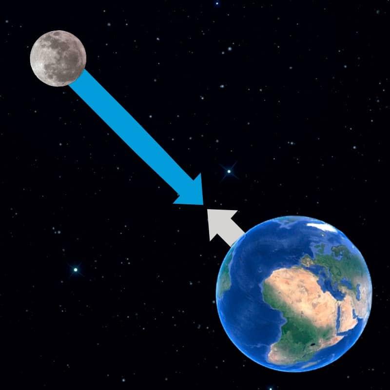 la-luna-y-la-gravedad4