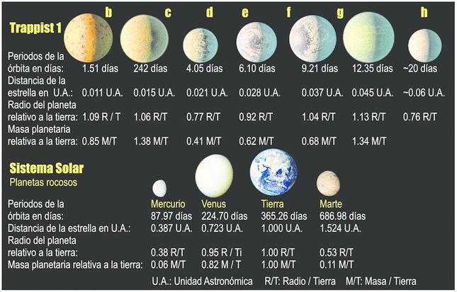 planetas descubiertos-14