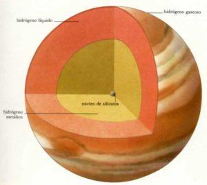 planetas exteriores o gaseosos-14