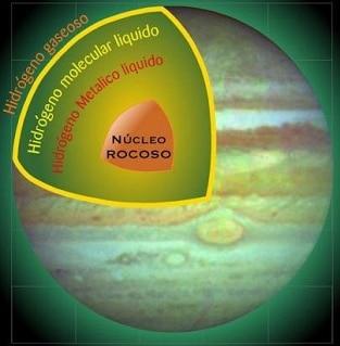 planetas-exteriores-o-gaseosos-22