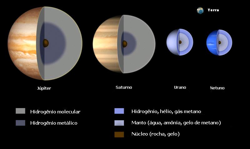 planetas exteriores o gaseosos-33