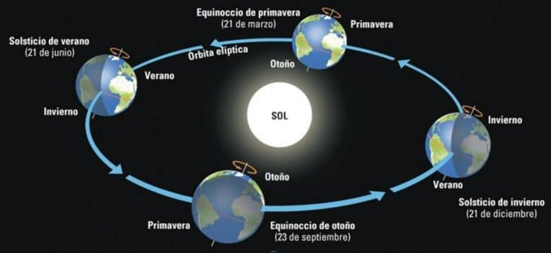 planetas inferiores o interiores-11
