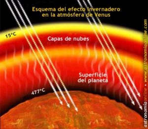 planetas inferiores o interiores-29