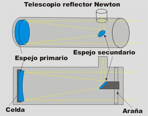 telescopio-newtoniano-3
