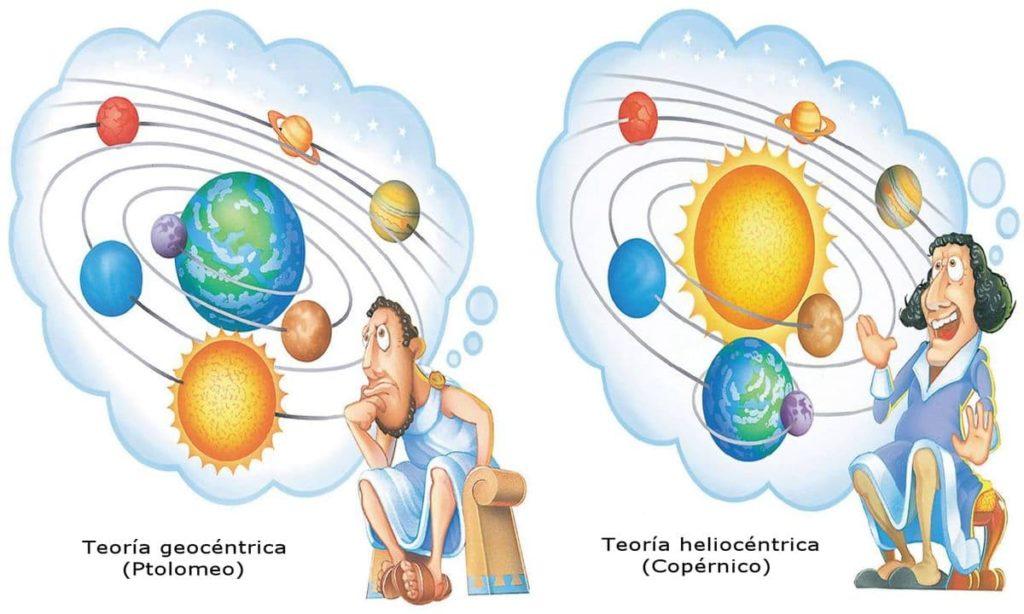 TeorÍa Geocéntrica: Principales Precursores Y Mucho Más
