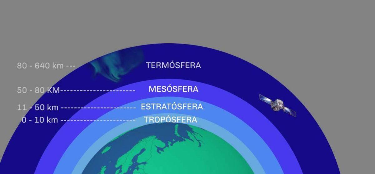 Atmósfera Y Sus Capas Funciones Características Y Mucho Más