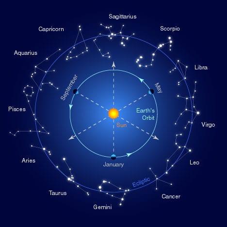 Constelaciones-del-zodiaco 63
