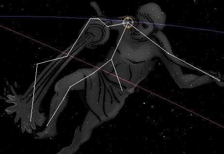 Constelación de Acuario en el Firmamento