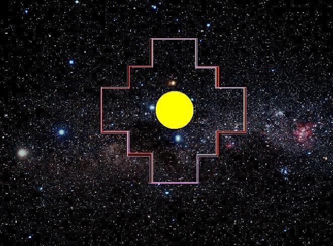Constelaciones andinas