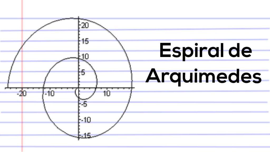 antenas de espiral