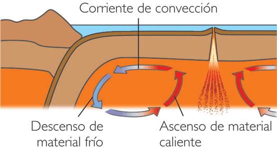 astenosfera 19