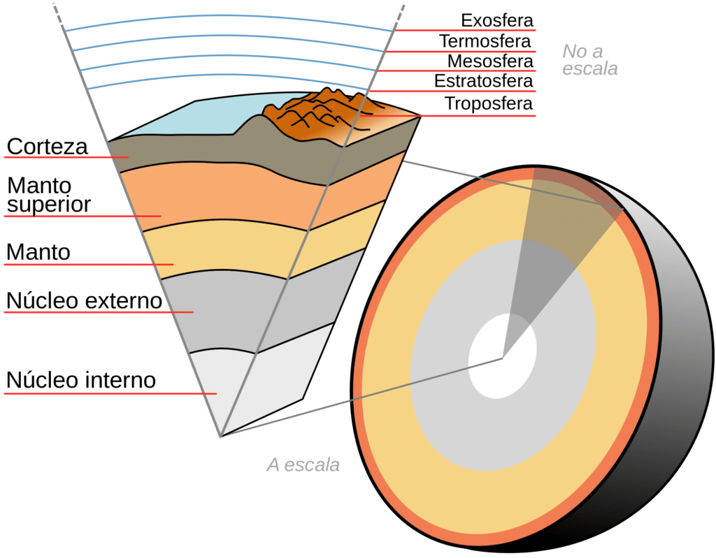 astenosfera 20