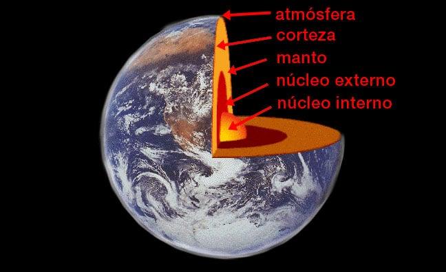 astenosfera 28