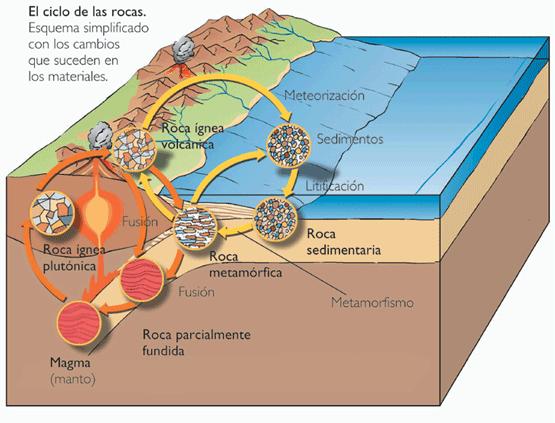 astenosfera 4