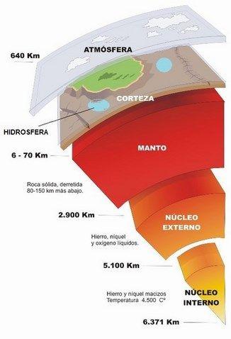 astenosfera-7