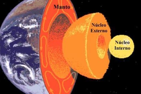 astenosfera 8