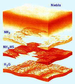 atmósfera de saturno-4
