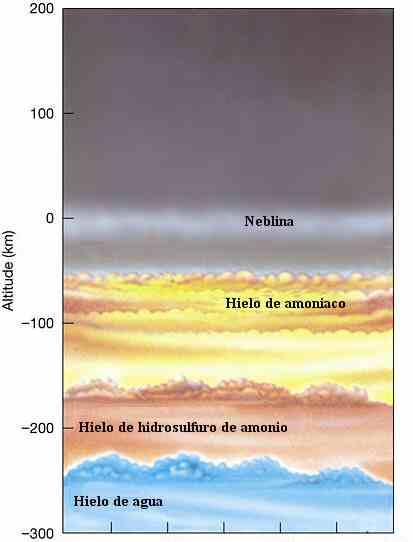 atmósfera de saturno-5