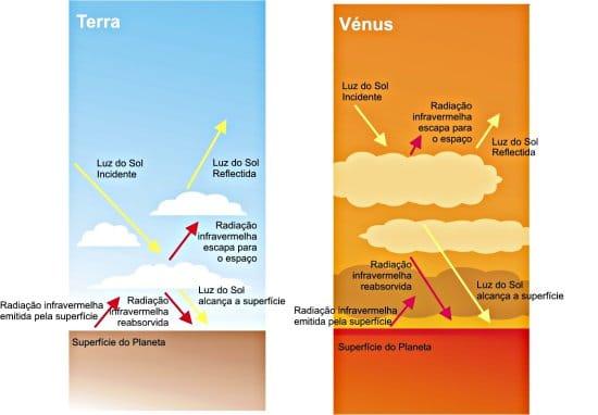 atmósfera de venus-6