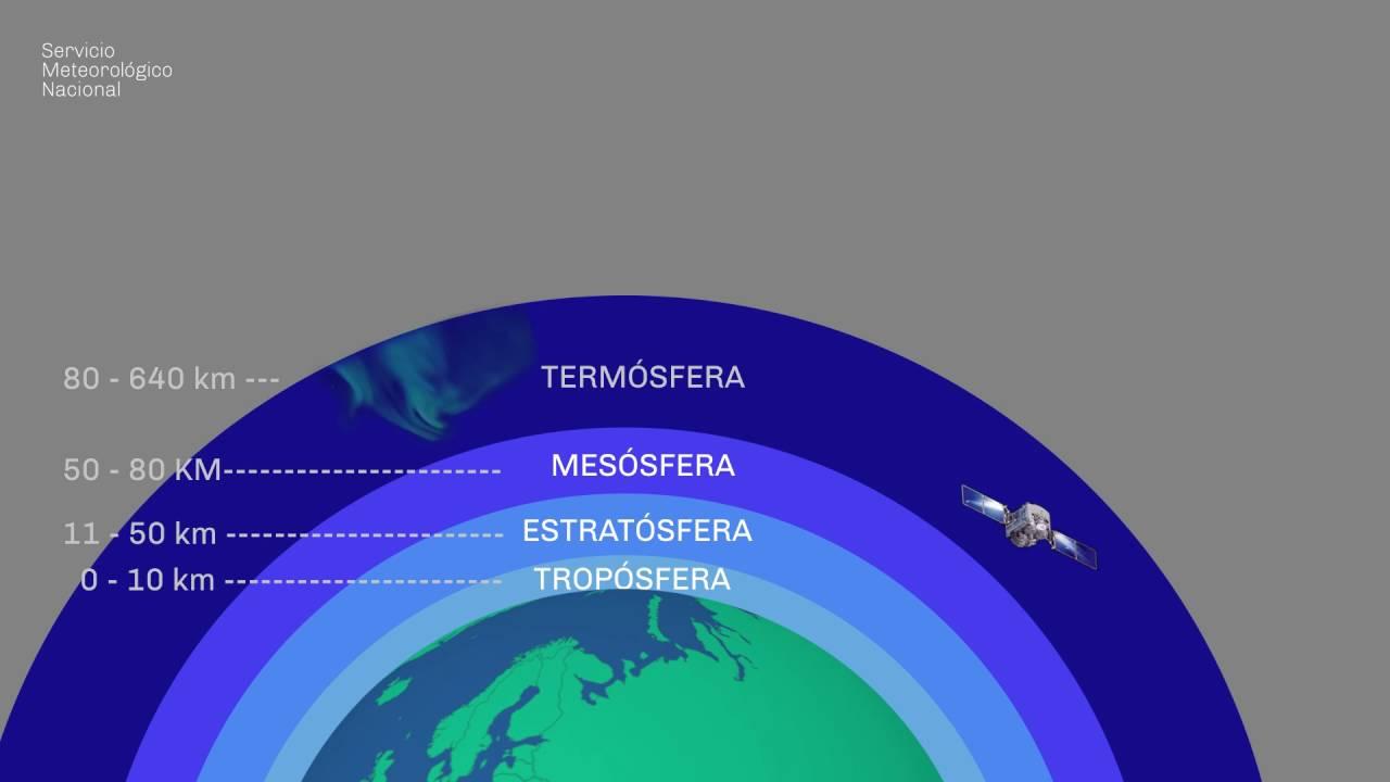 atmósfera y sus capas 16