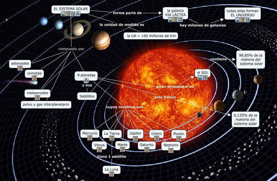 atmósfera solar-2