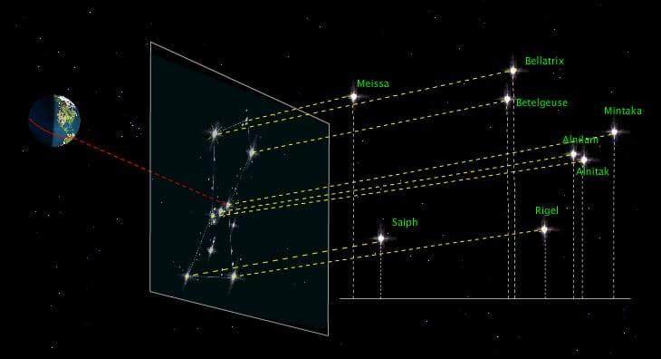 constelación de orión-9