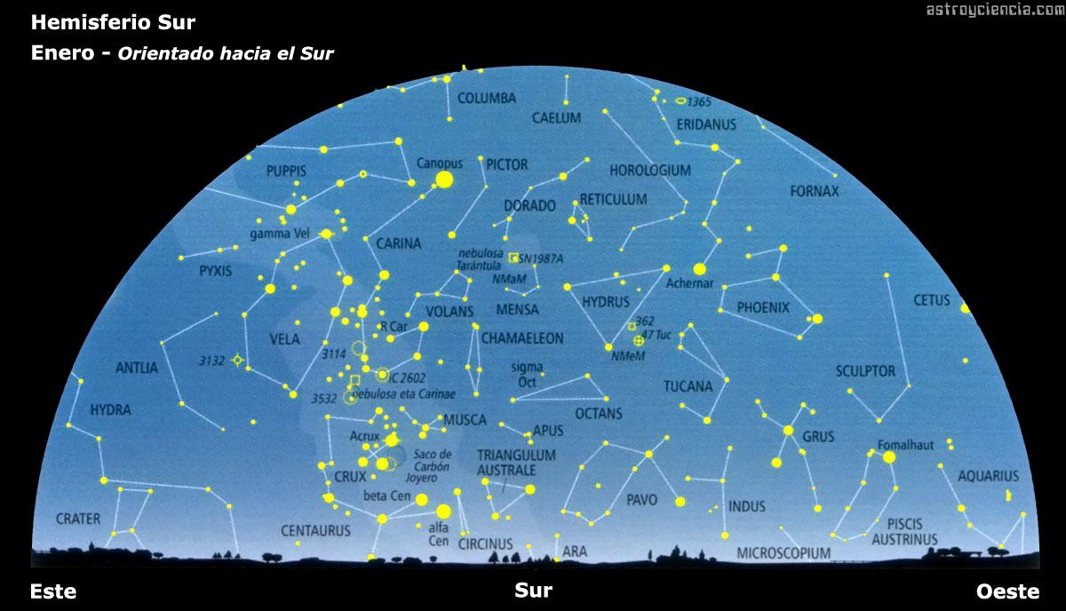constelaciones australes