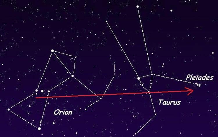 constelaciones más importantes-6