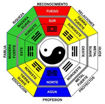 cosmología china-3