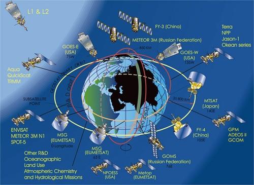 cuantos satelites orbitan la tierra