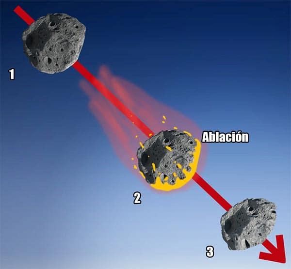 de qué están hechos los meteoros-3
