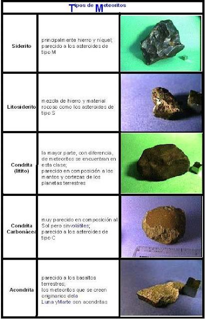 de qué están hechos los meteoros-7