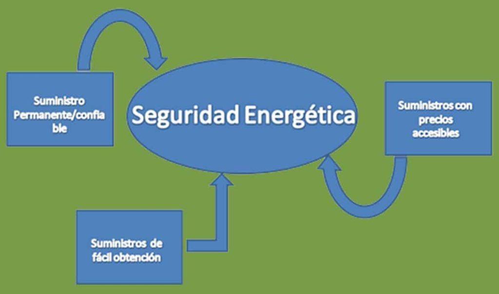 el-sol-como-fuente-de-energía-6