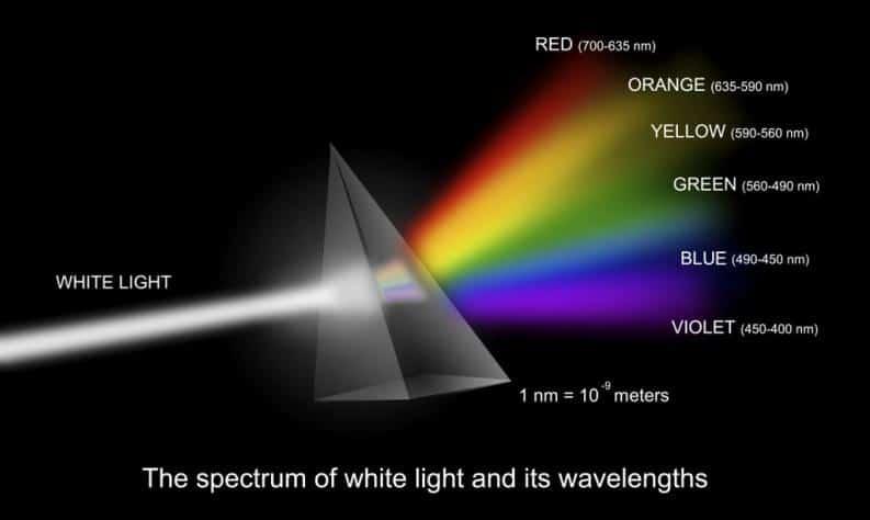 el sol tiene luz propia2