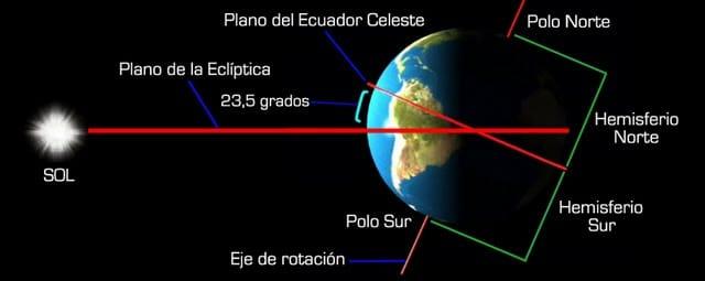 significado de la estrella polar