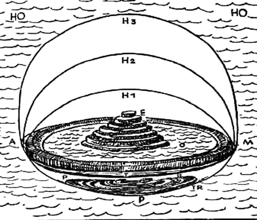 montaña cósmica de sumeria