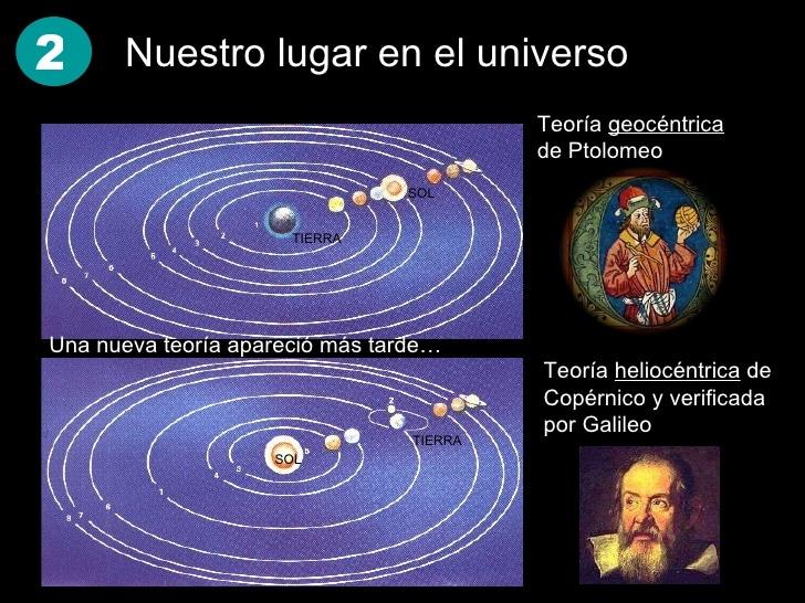 quien creo como surgio el universo completo