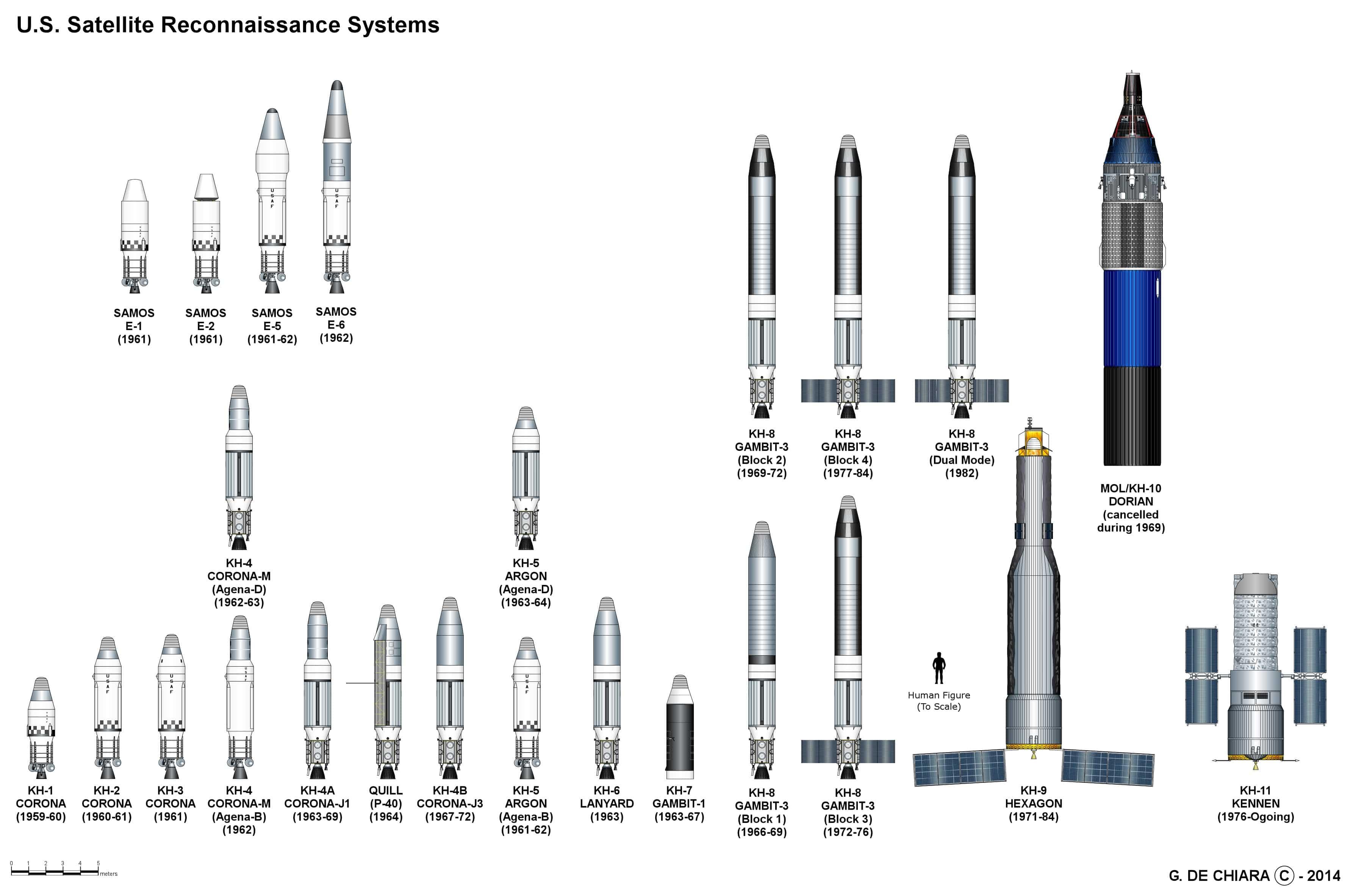 satélites espías4