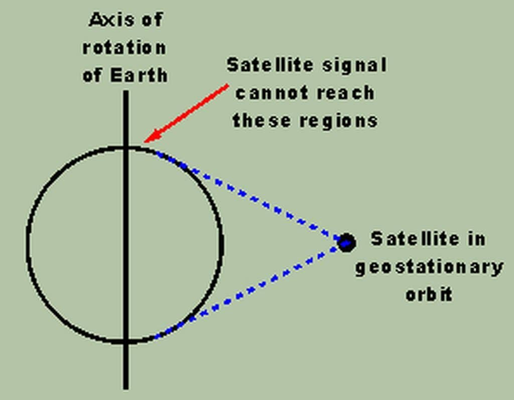 satélites-geoestacionarios-13