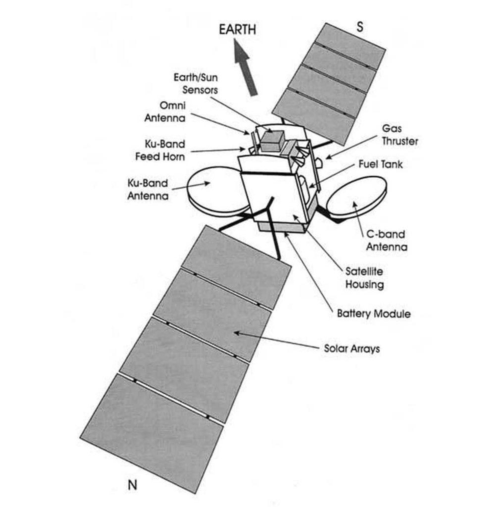 satélites-geoestacionarios-15