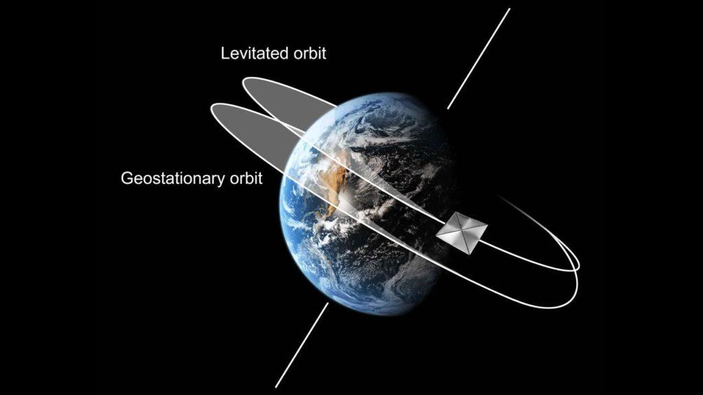 satélites-geoestacionarios-16