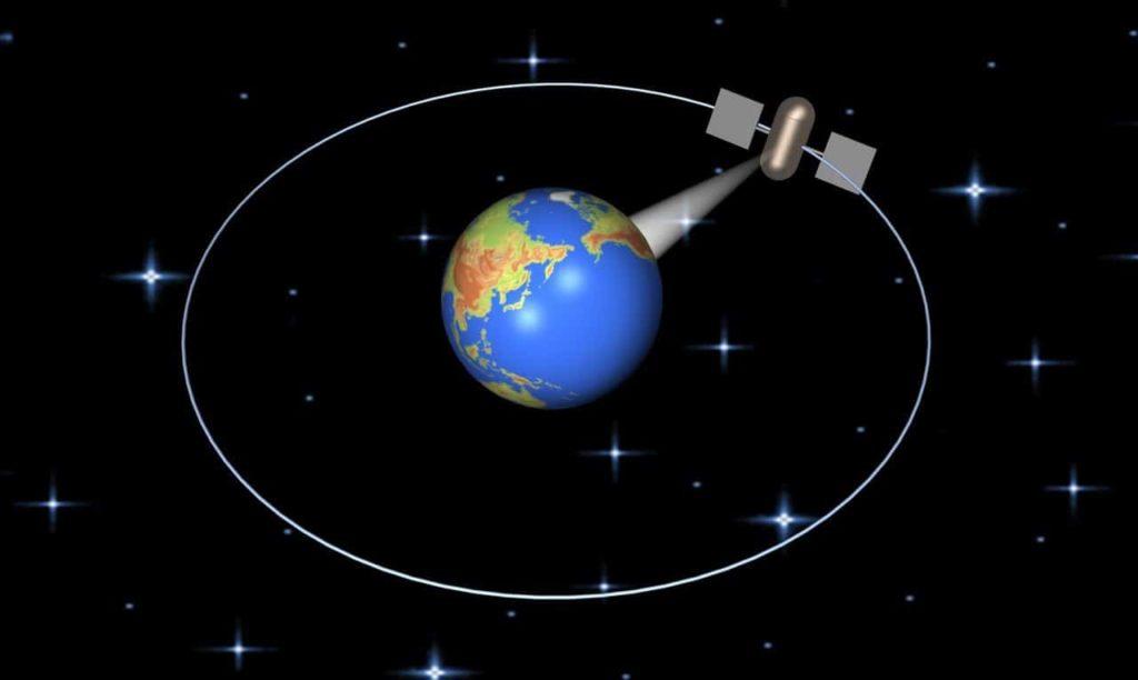 satélites-geoestacionarios-17