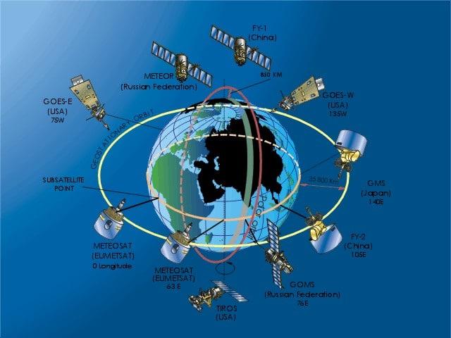 satélites meteorológicos18