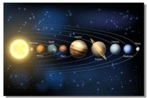 Galileo Galilei: Vida, Obras, Experimentos, Teorías y Aportaciones