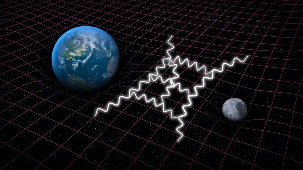 Teoría de klein
