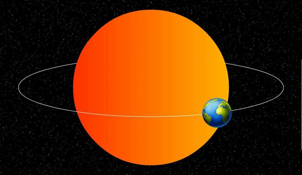 tierra alrededor del sol